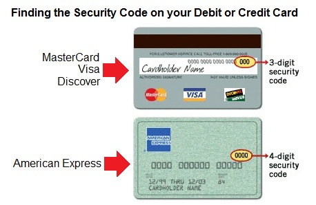 credit card security code location